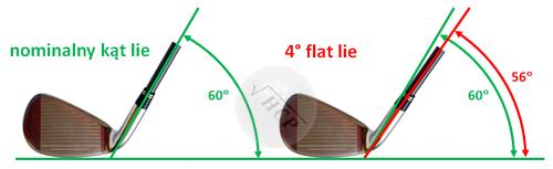 Flat lie