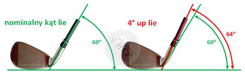 Upright lie