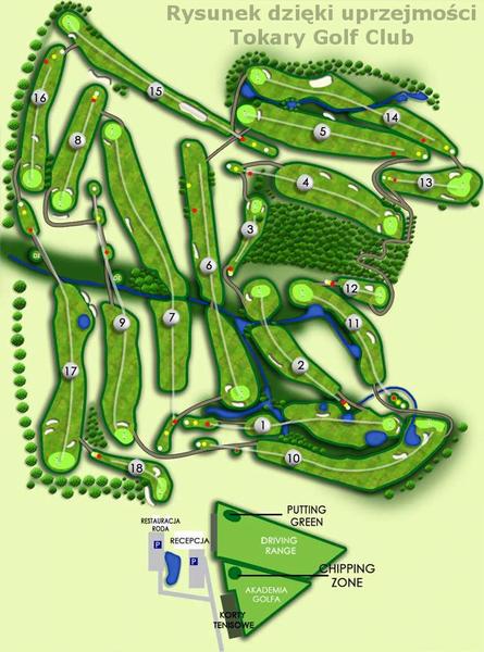 pole golfowe - układ dołków
