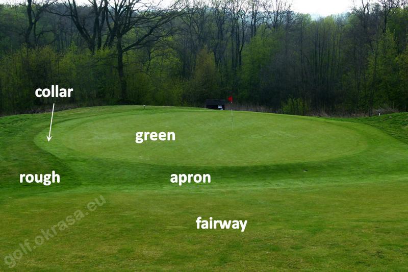 Green , apron i collar rough i fairway
