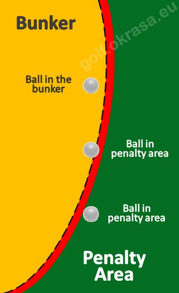 ball in bunker or in penalty area
