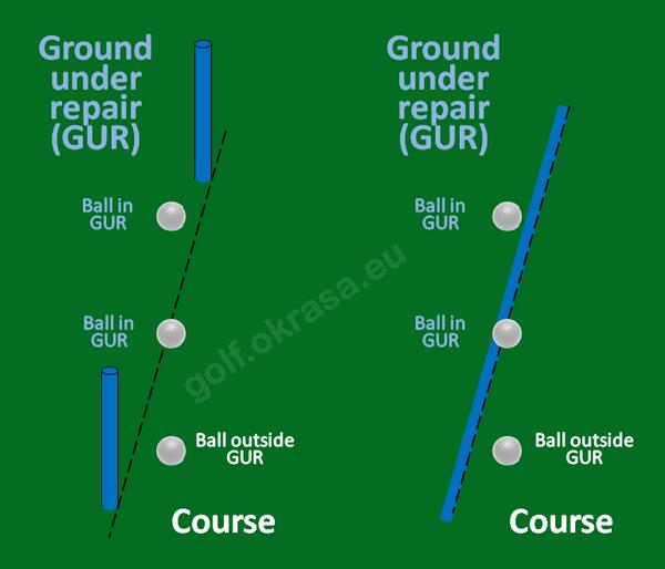 ground under repair GUR