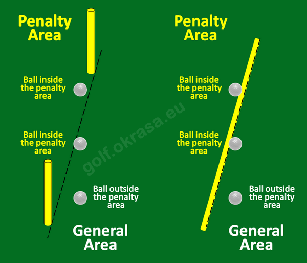 ball in penalty area
