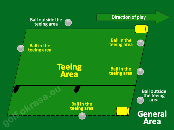 teeing area , teeing ground , ball in teeing area