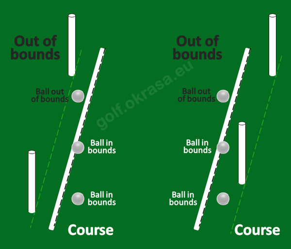 ball out of bound of a golf course
