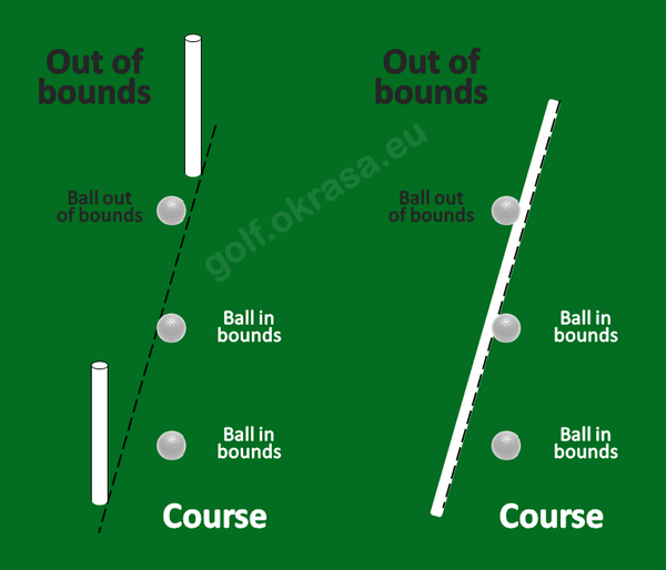 ball out of bounds , OB