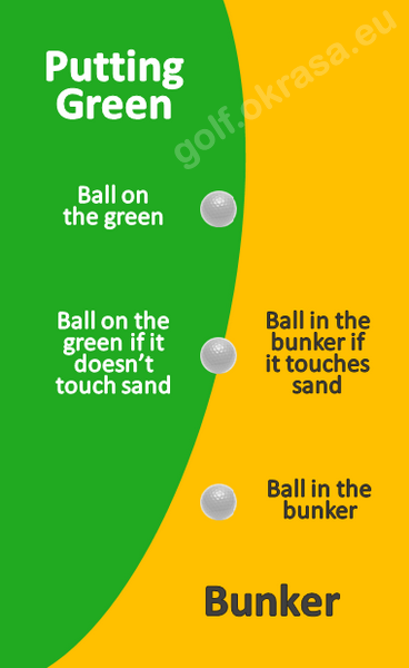 ball on the putting green or in bunker
