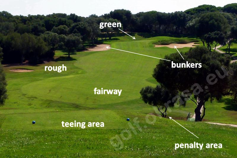 Hole - an unit of a golf course.
