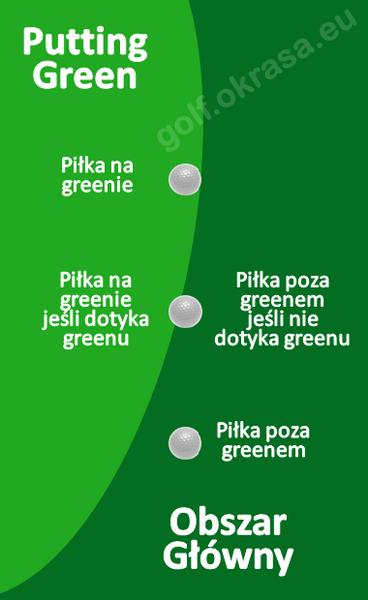 piłka na putting green na greenie