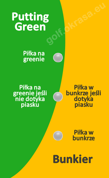 piłka na greenie , bunkier