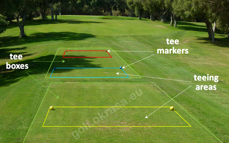 teeing areas and tee markers - course length
