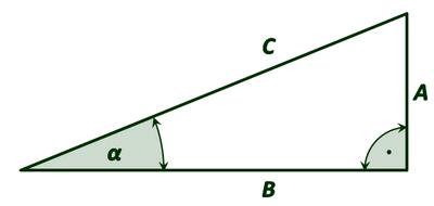 angle units conversion and trigonometric functions